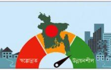 উন্নয়নশীল দেশের মর্যাদার পথে বাংলাদেশ : ৩৩ চ্যালেঞ্জ